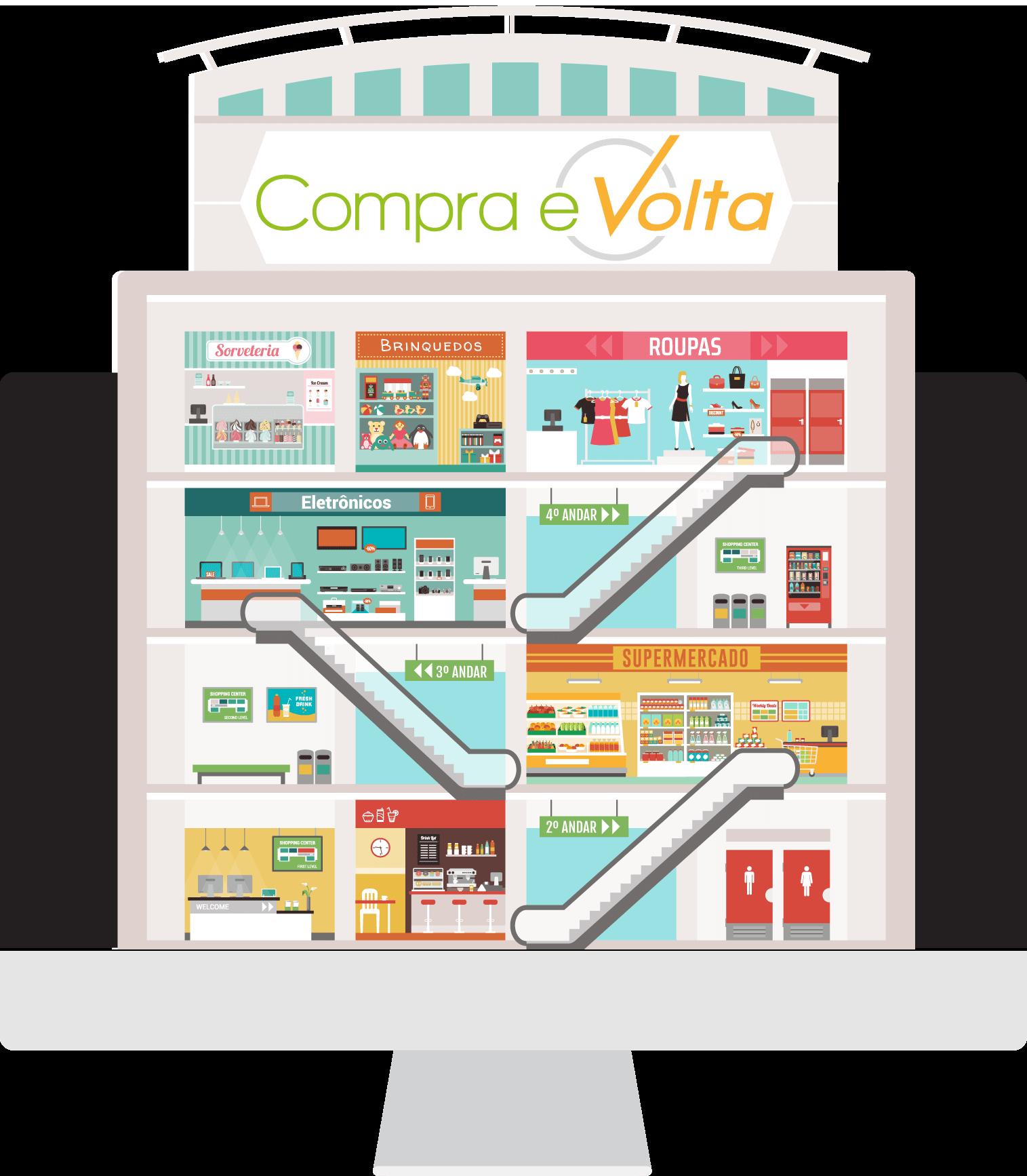 74193bcdf9ee O Compra e Volta é igual a um Shopping. Você pode buscar entre mais de 300  das melhores lojas online, e ganhar dinheiro de volta clicando nos  e-commerces e ...